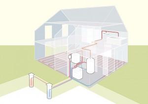 WPC / WPF – serie de pompe de caldura, apa /apa cu recircularea apei freatice din sol, caz in care este nevoie de doua puturi unul de aspiratie si altul de evacuare