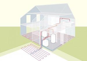 WPC / WPF – serie de pompe de caldura,  apa /apa cu recirculare de agent termic in sol, cu serpentina orizontala