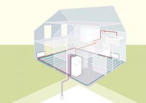 WPC / WPF – serie de pompe de caldura,  apa /apa cu recirculare de agent termic in sol, cu serpentine verticale