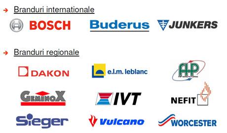Portofoliul de branduri ale grupului Bosch