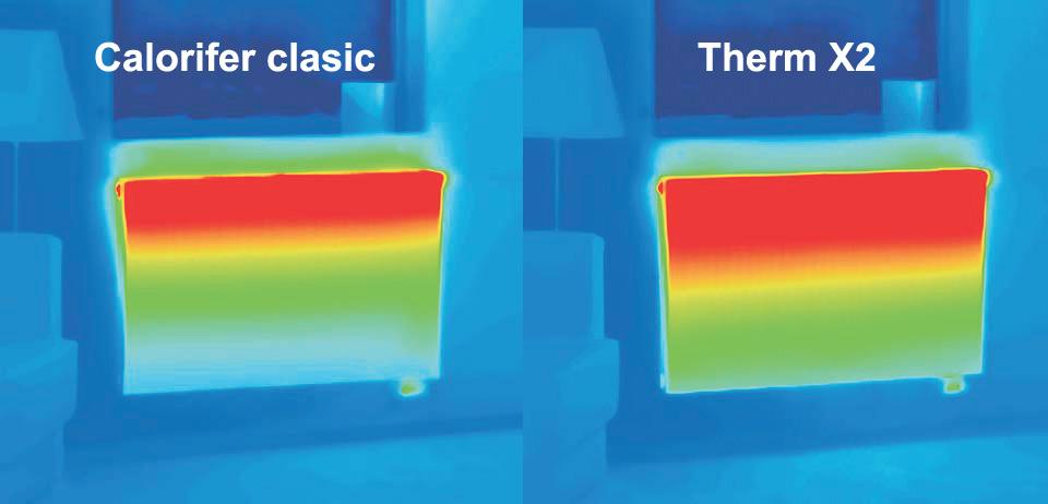 calorifere din otel termodinamic