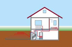 Tipuri de pompe de caldura