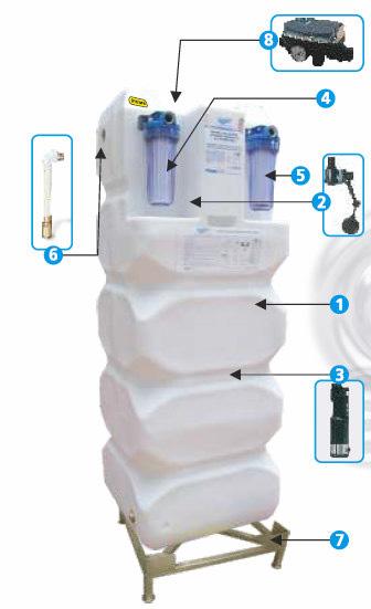 aquapur rezervor apa