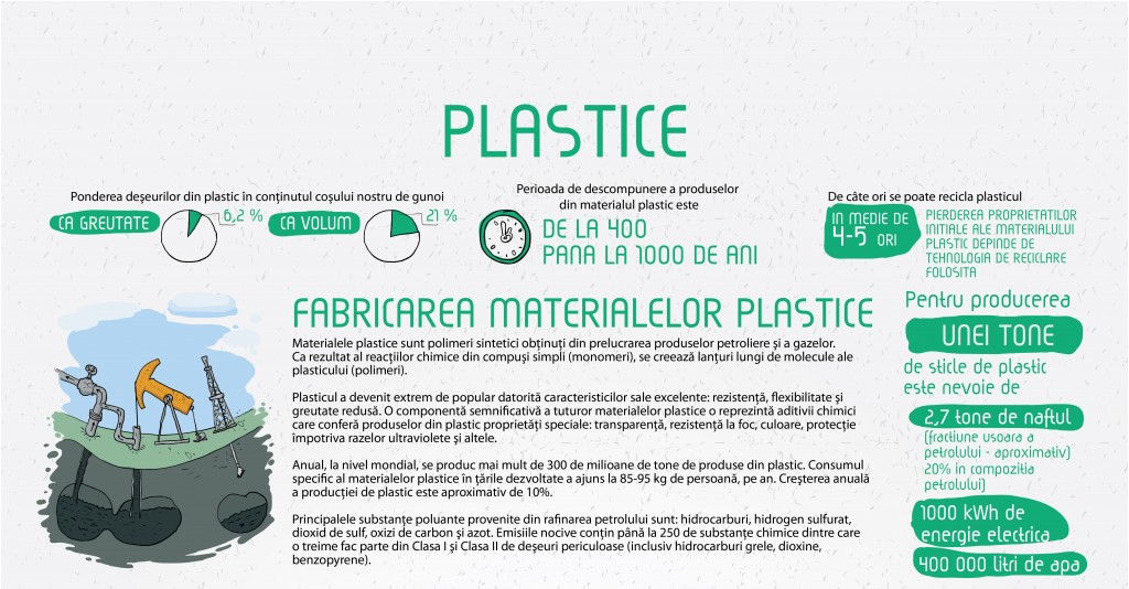 PLASTICE-01_1