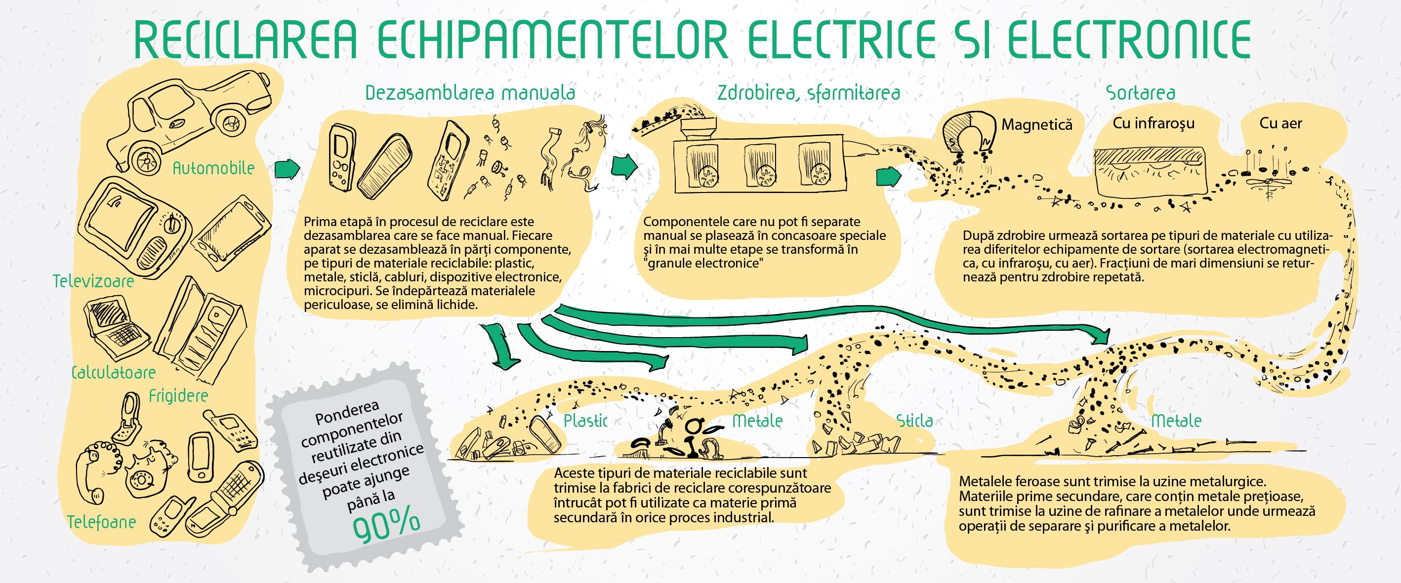 ECHIPAMENTE ELECTRICE_100x150-03