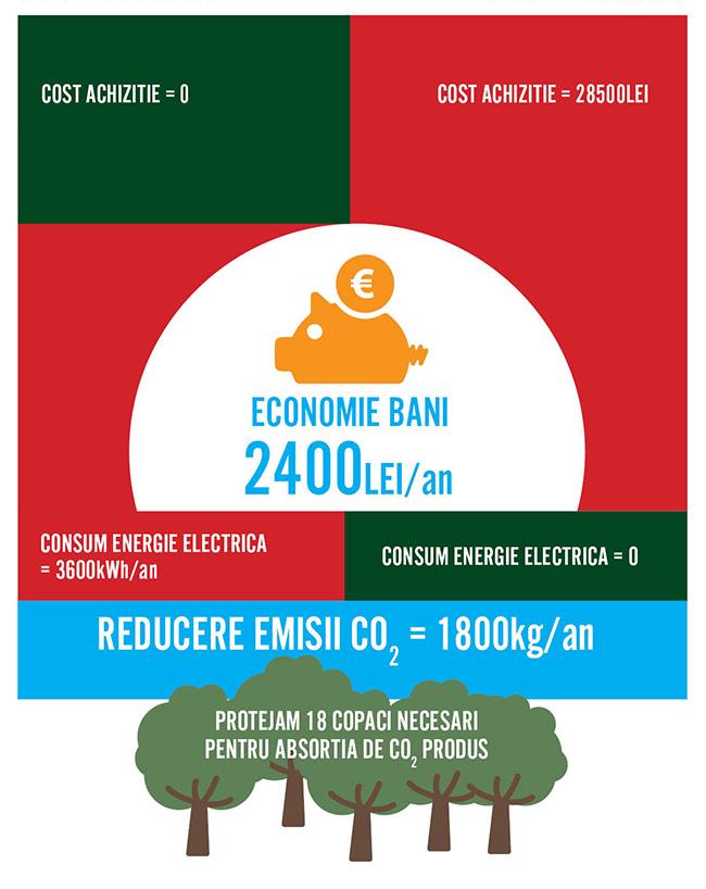 comparatie-panouri-solare