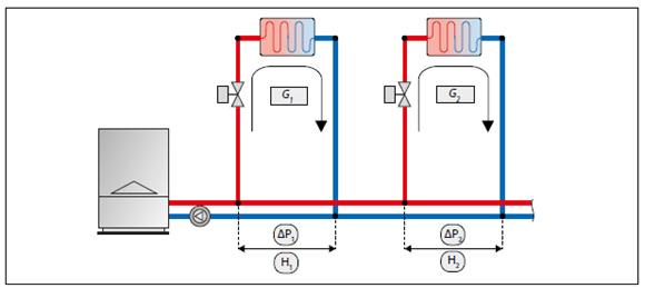 circuit-secundar