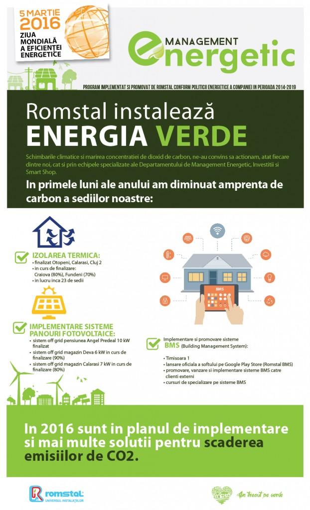 POLITICA ENERGETICA_MARTIE 2016-01
