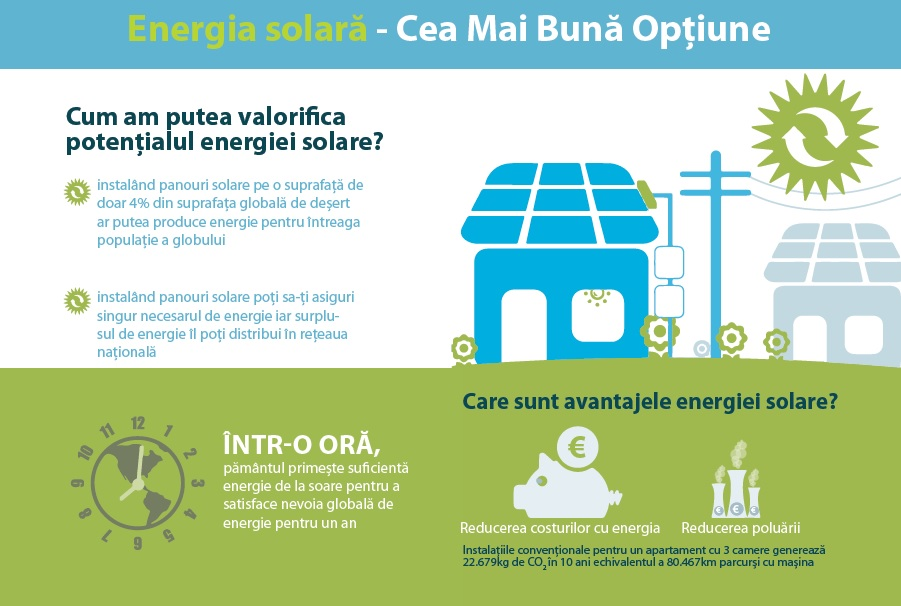 energie solara - benficii