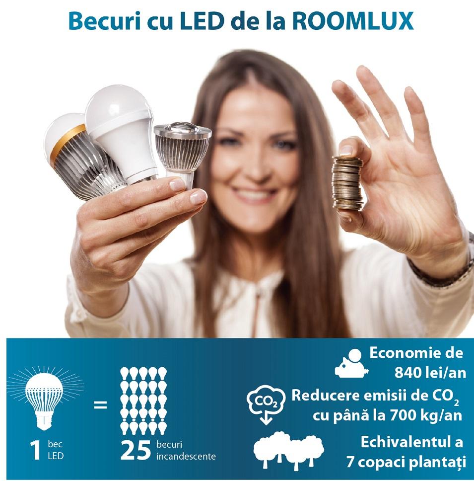 becuri LED Roomlux