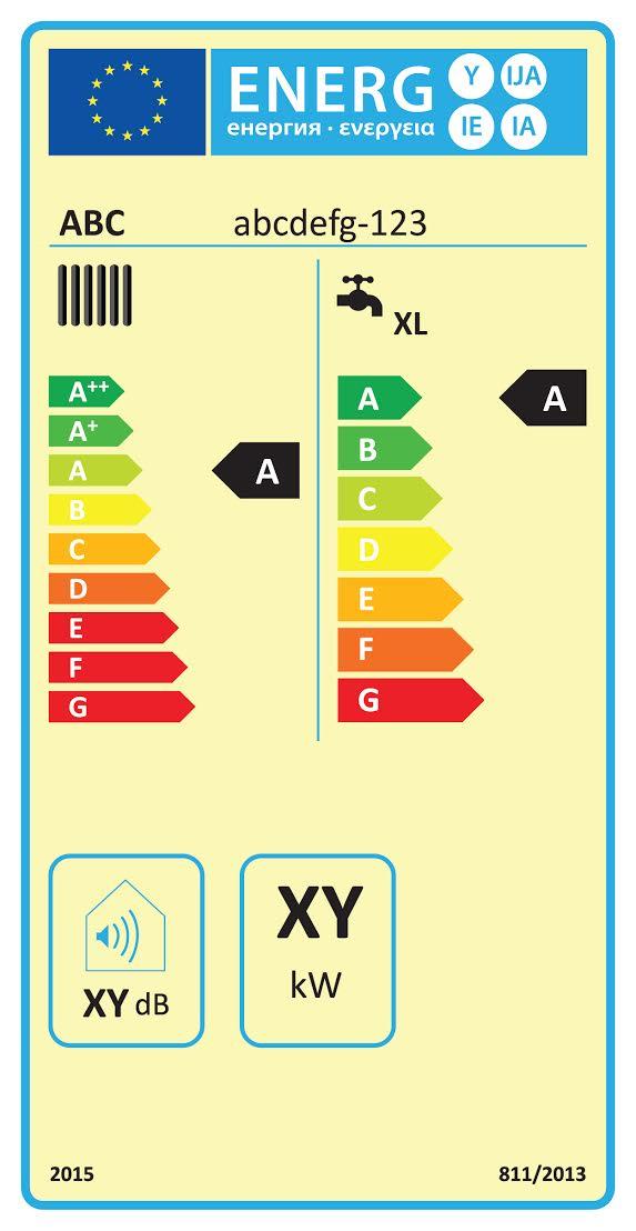 Regulament UE 814 2013 proiectare ecologică instalații inclusiv boilere