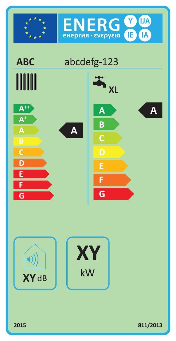 Regulament UE 813 2013 proiectare ecologica cazane, solare, pompe caldura, pana la 400 kw