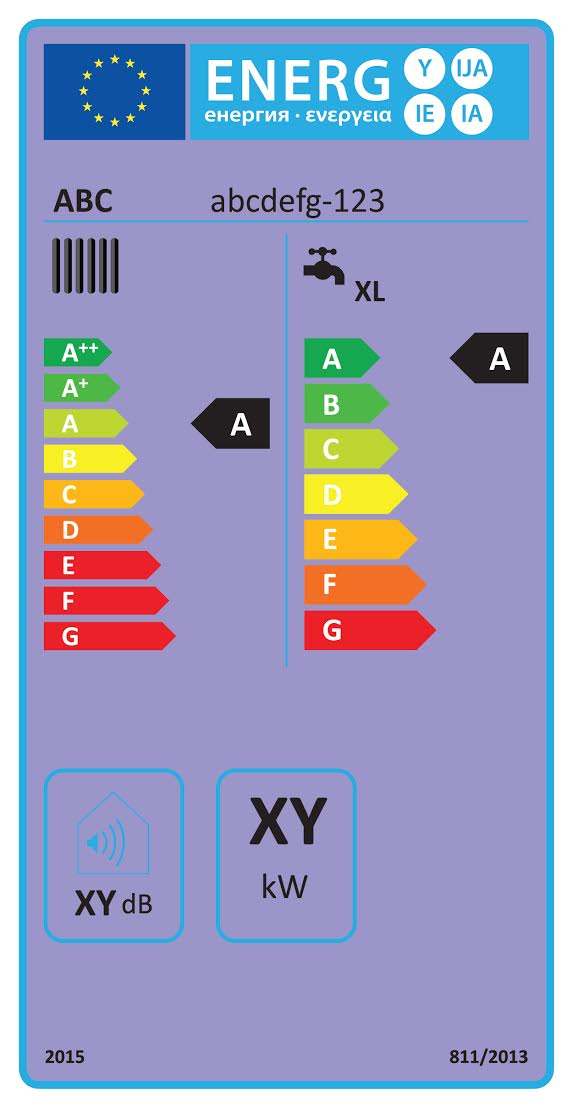 Regulament UE 811 2013 compl. dir 30 2010 etichetare pachete instalatii regulator solar