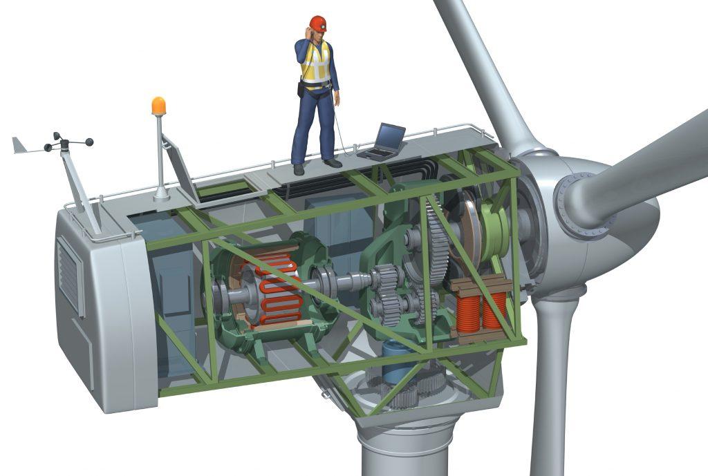Componente Turbina eoliana