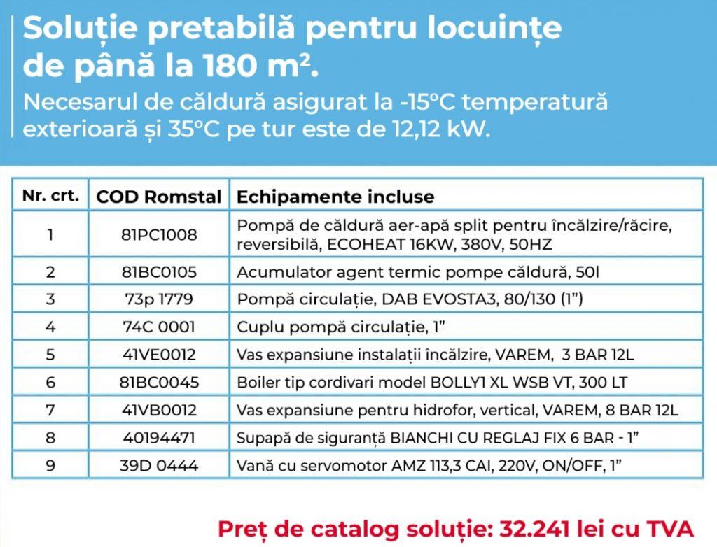 Romstal Ecoheat - Pachet cu Pompa de caldura pentru locuinte de pana la 180 mp