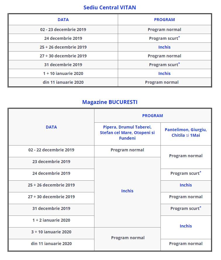 Program de lucru magazine Romstal Bucuresti