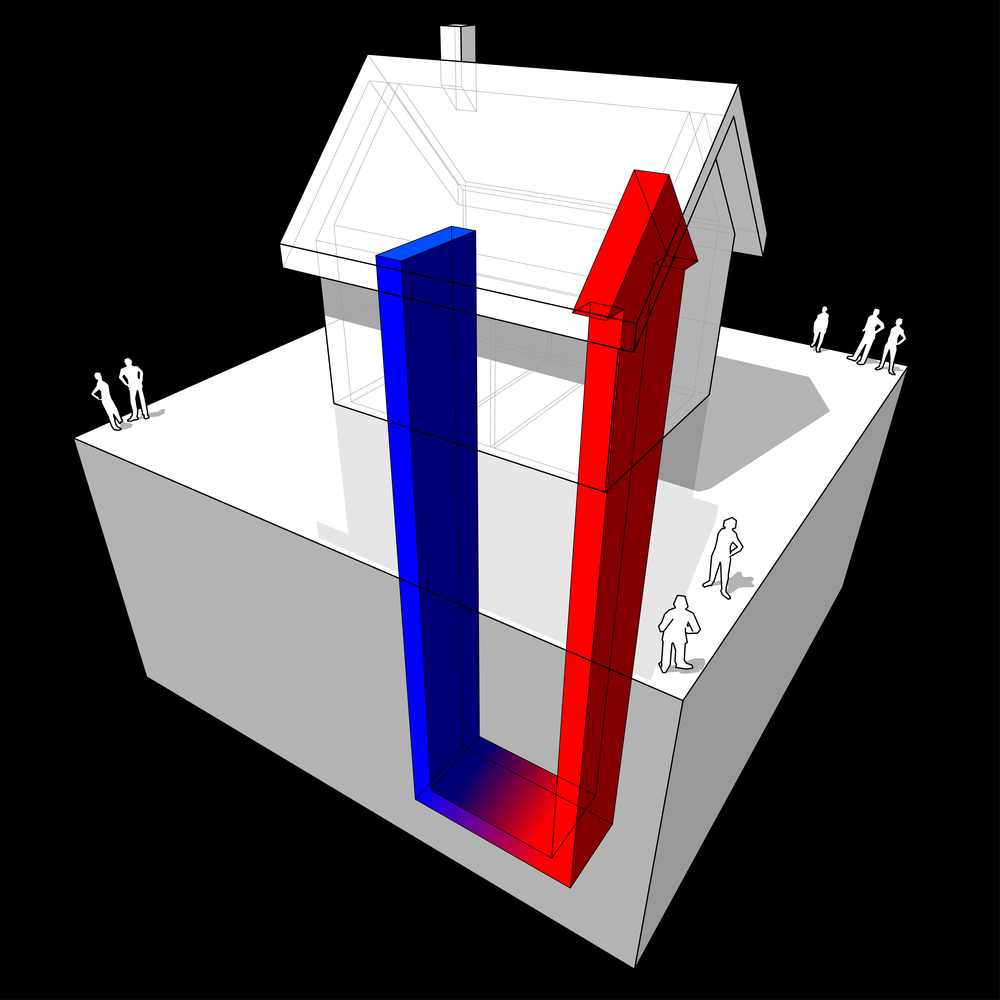 Circuit pompa de caldura sol-apa